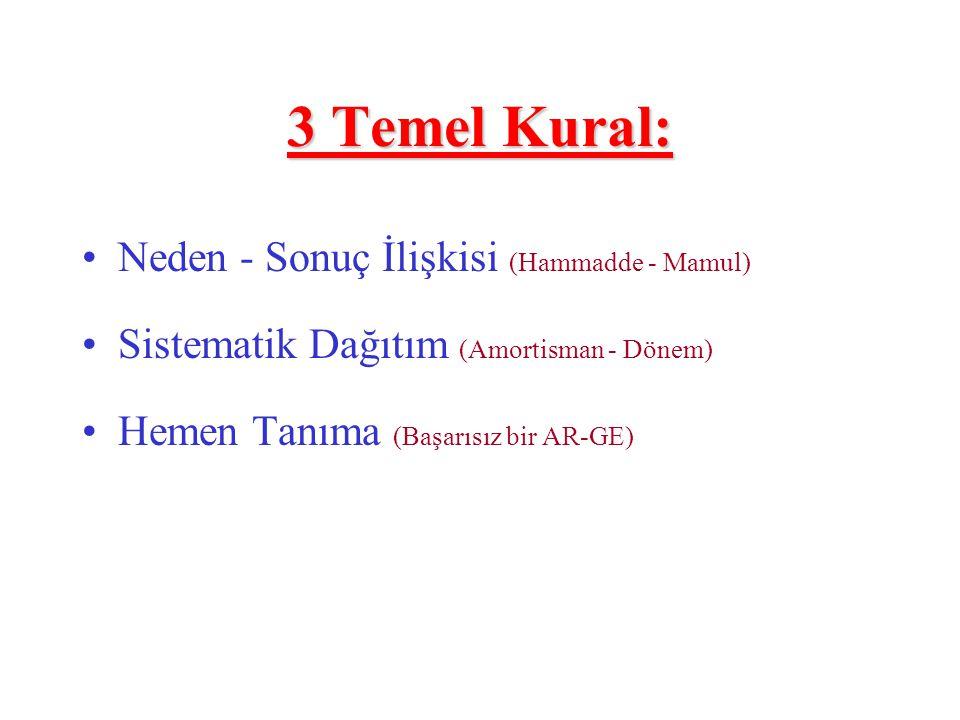 3 Temel Kural: Neden - Sonuç İlişkisi (Hammadde - Mamul)
