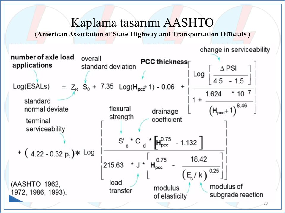 Kaplama tasarımı AASHTO (American Association of State Highway and Transportation Officials )
