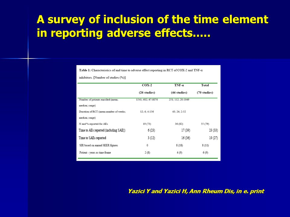 A survey of inclusion of the time element in reporting adverse effects.....