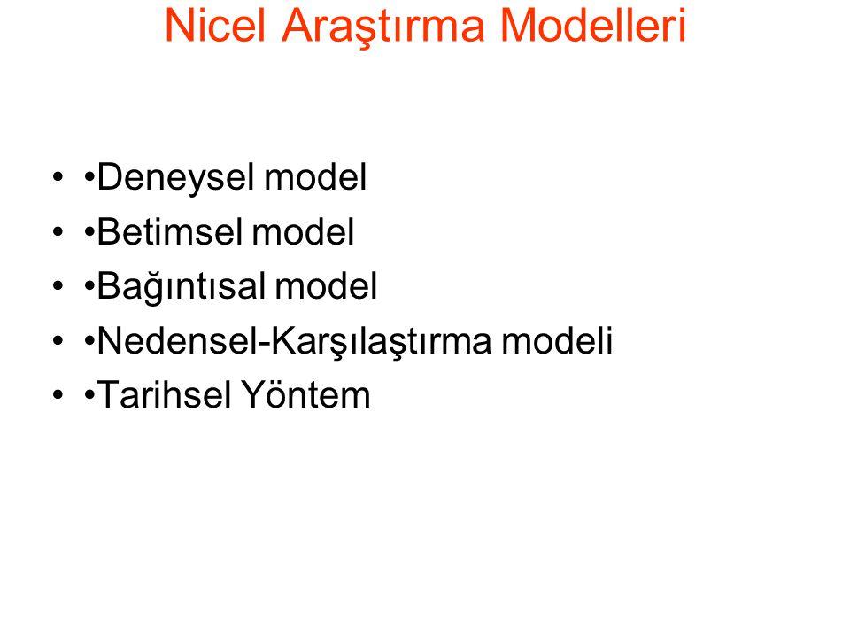 Nicel Araştırma Modelleri