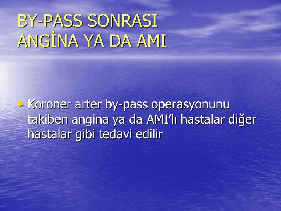 BY-PASS SONRASI ANGİNA YA DA AMI