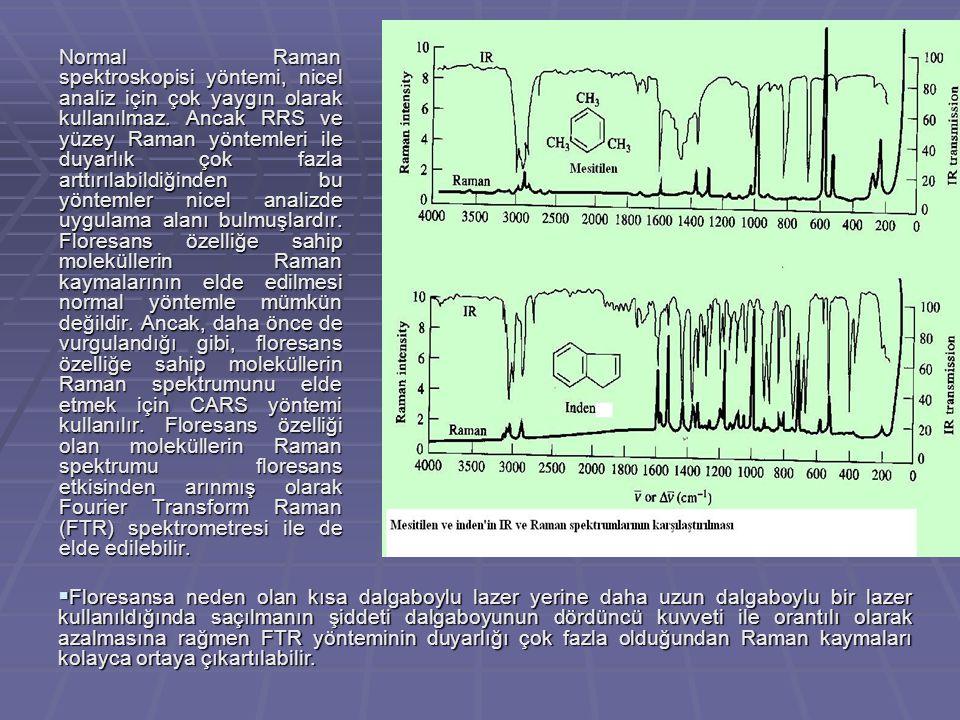 Normal Raman spektroskopisi yöntemi, nicel analiz için çok yaygın olarak kullanılmaz. Ancak RRS ve yüzey Raman yöntemleri ile duyarlık çok fazla arttırılabildiğinden bu yöntemler nicel analizde uygulama alanı bulmuşlardır. Floresans özelliğe sahip moleküllerin Raman kaymalarının elde edilmesi normal yöntemle mümkün değildir. Ancak, daha önce de vurgulandığı gibi, floresans özelliğe sahip moleküllerin Raman spektrumunu elde etmek için CARS yöntemi kullanılır. Floresans özelliği olan moleküllerin Raman spektrumu floresans etkisinden arınmış olarak Fourier Transform Raman (FTR) spektrometresi ile de elde edilebilir.
