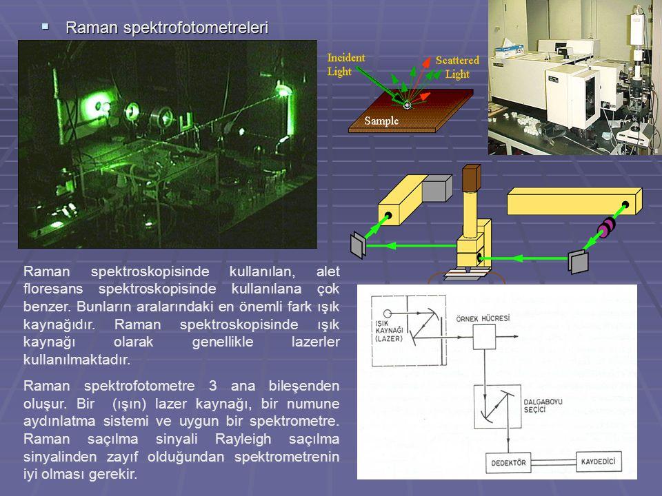 Raman spektrofotometreleri