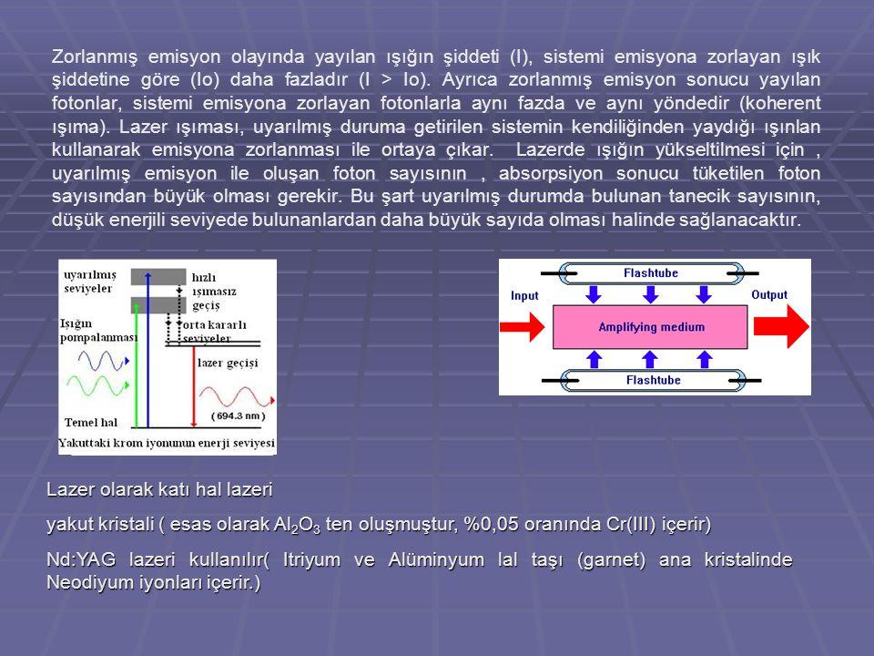 Zorlanmış emisyon olayında yayılan ışığın şiddeti (I), sistemi emisyona zorlayan ışık şiddetine göre (Io) daha fazladır (I > Io). Ayrıca zorlanmış emisyon sonucu yayılan fotonlar, sistemi emisyona zorlayan fotonlarla aynı fazda ve aynı yöndedir (koherent ışıma). Lazer ışıması, uyarılmış duruma getirilen sistemin kendiliğinden yaydığı ışınlan kullanarak emisyona zorlanması ile ortaya çıkar. Lazerde ışığın yükseltilmesi için , uyarılmış emisyon ile oluşan foton sayısının , absorpsiyon sonucu tüketilen foton sayısından büyük olması gerekir. Bu şart uyarılmış durumda bulunan tanecik sayısının, düşük enerjili seviyede bulunanlardan daha büyük sayıda olması halinde sağlanacaktır.