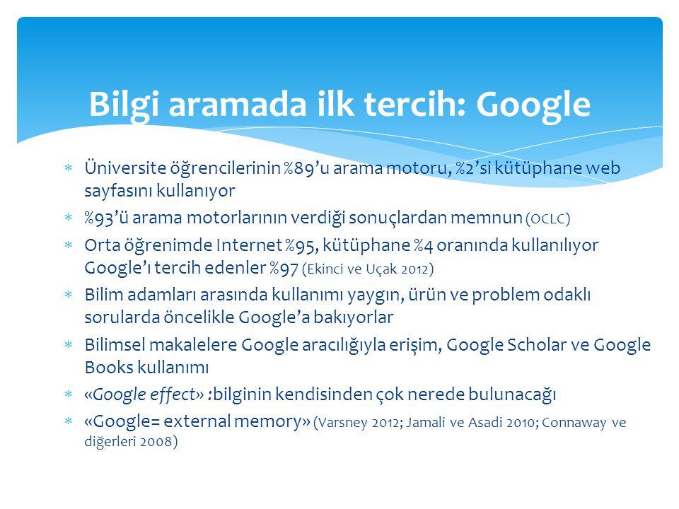 Bilgi aramada ilk tercih: Google