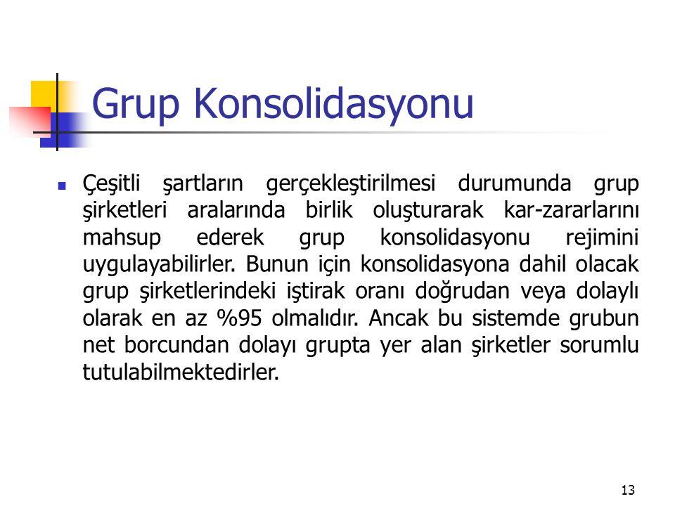 Grup Konsolidasyonu
