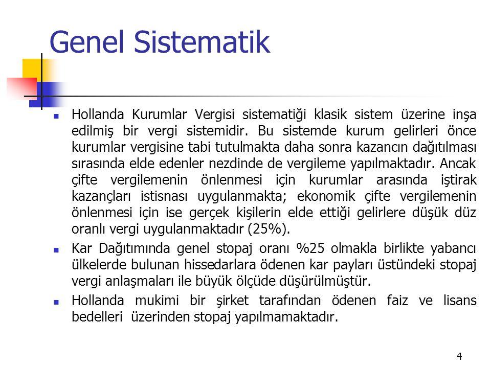 Genel Sistematik