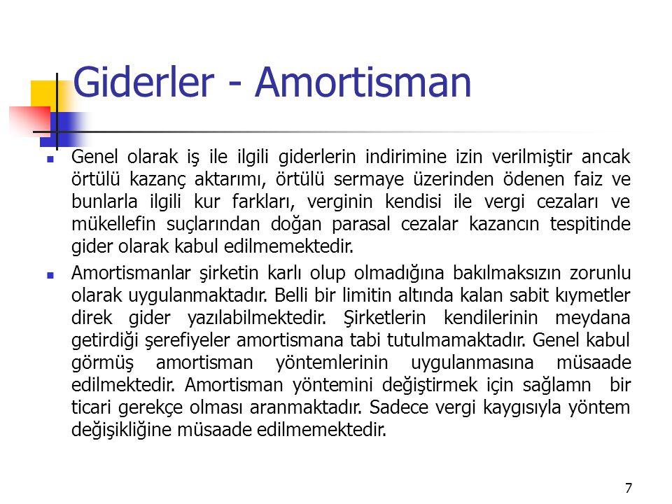 Giderler - Amortisman