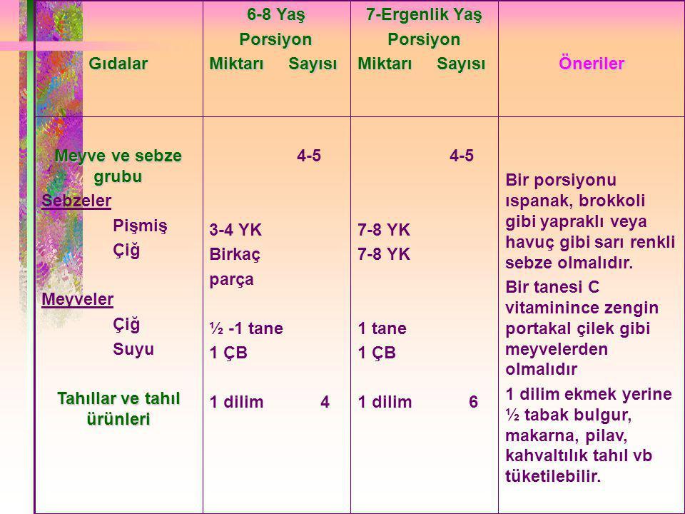 Tahıllar ve tahıl ürünleri