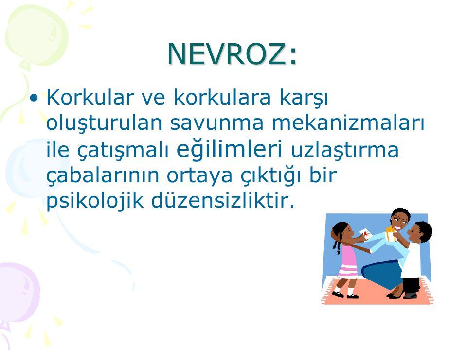 NEVROZ: