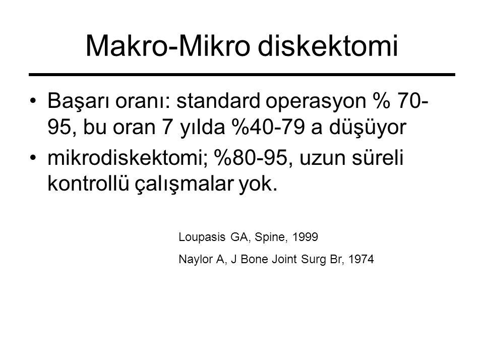 Makro-Mikro diskektomi