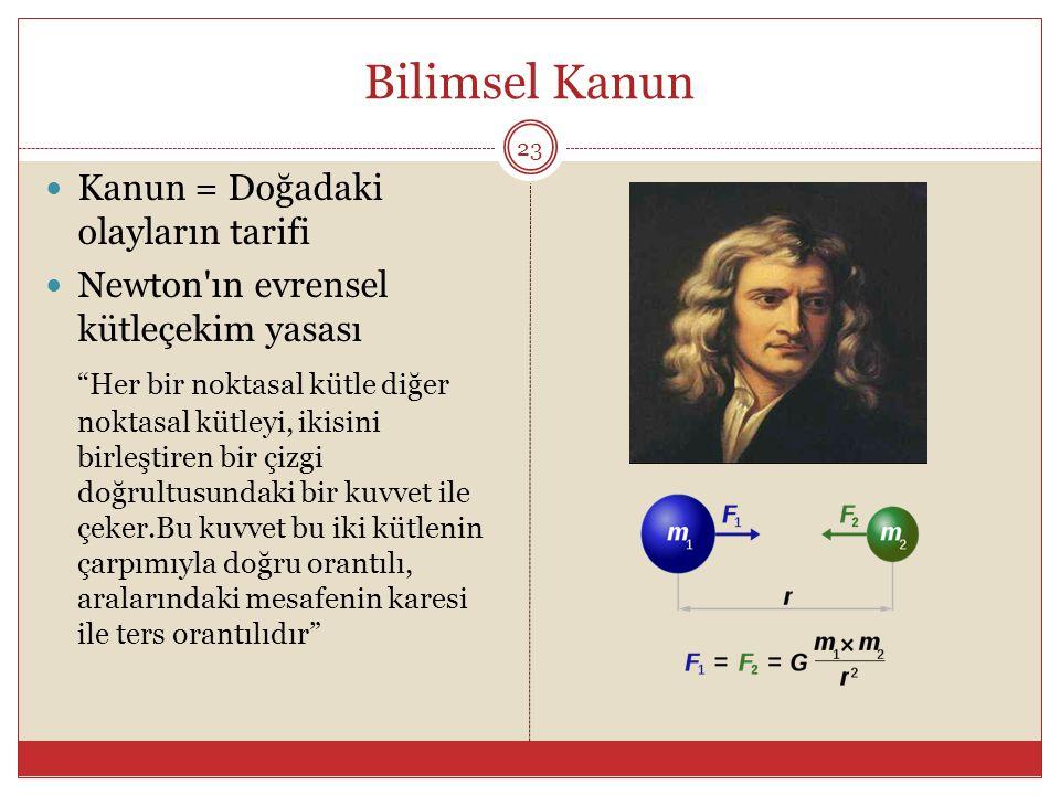 Bilimsel Kanun Kanun = Doğadaki olayların tarifi