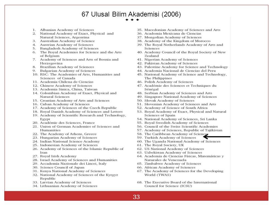 67 Ulusal Bilim Akademisi (2006)