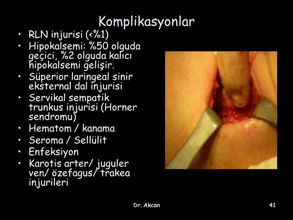 Komplikasyonlar RLN injurisi (<%1)