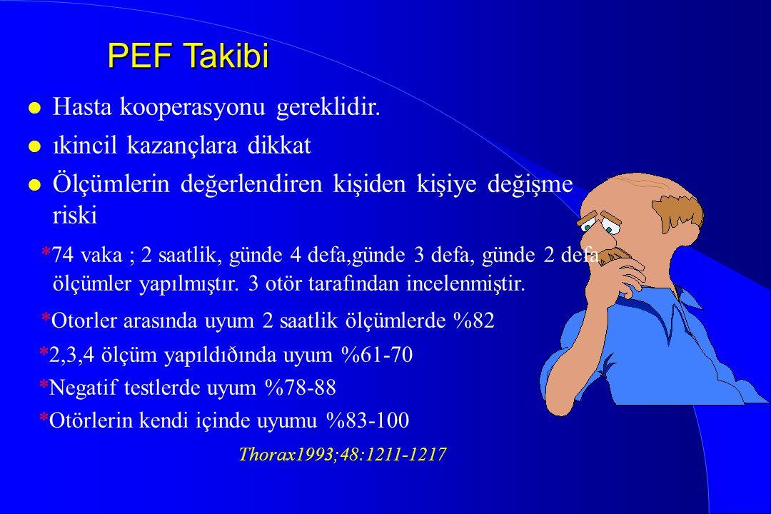 PEF Takibi Hasta kooperasyonu gereklidir. ıkincil kazançlara dikkat