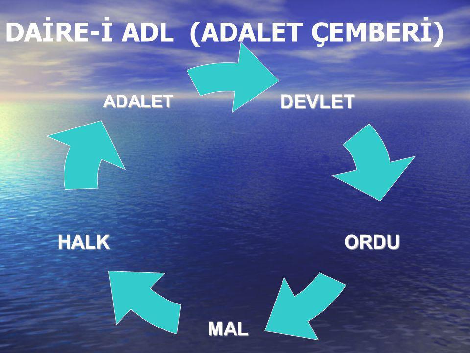 DAİRE-İ ADL (ADALET ÇEMBERİ)