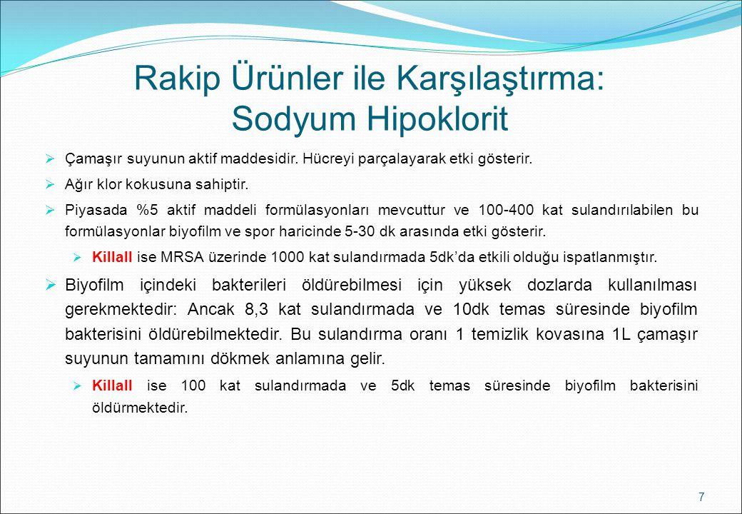 Rakip Ürünler ile Karşılaştırma: Sodyum Hipoklorit