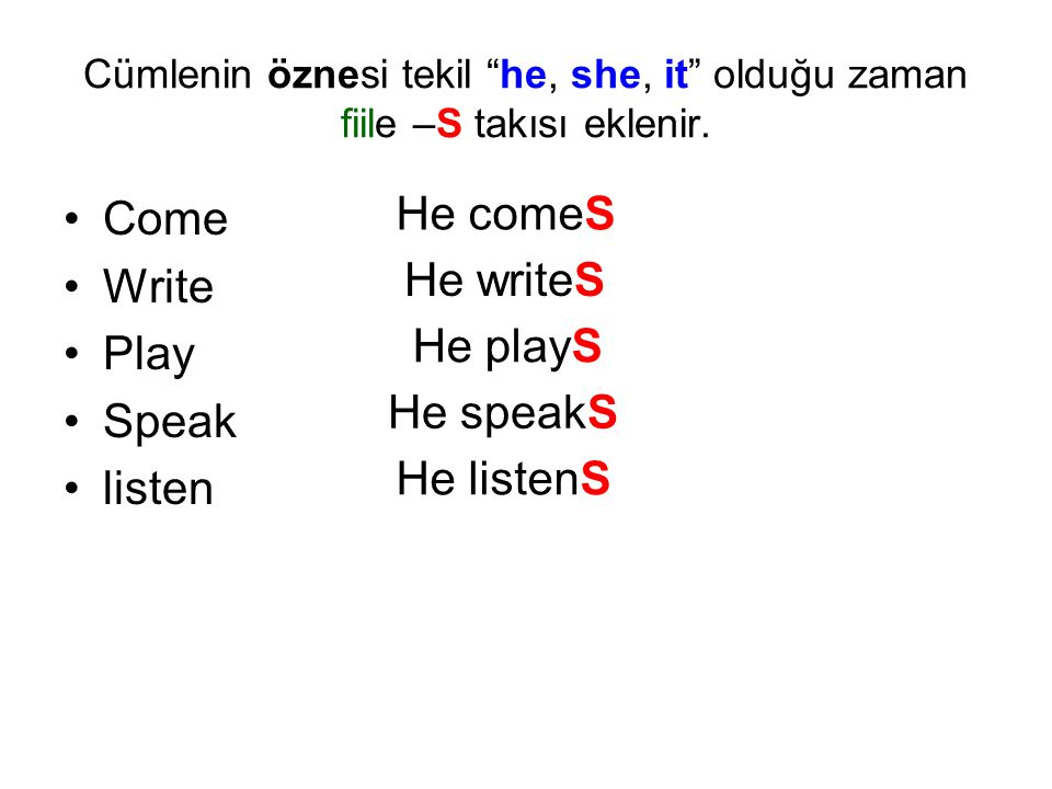 Come Write Play Speak listen He comeS He writeS He playS He speakS