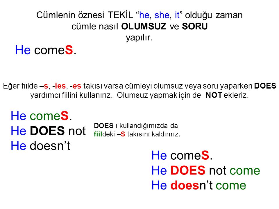 He comeS. He comeS. He DOES not He doesn't He comeS. He DOES not come
