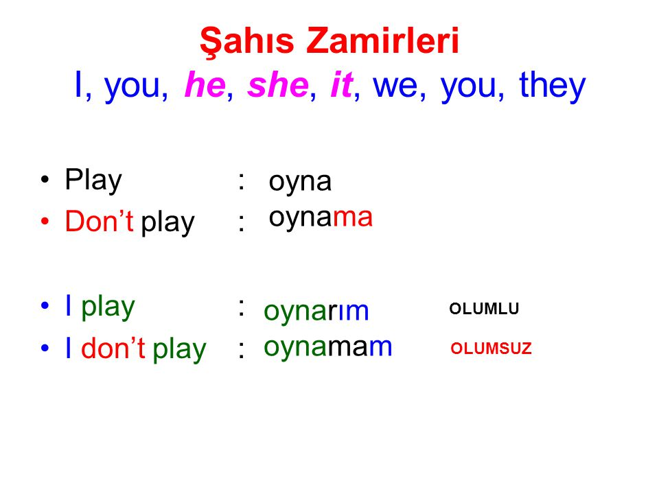 Şahıs Zamirleri I, you, he, she, it, we, you, they