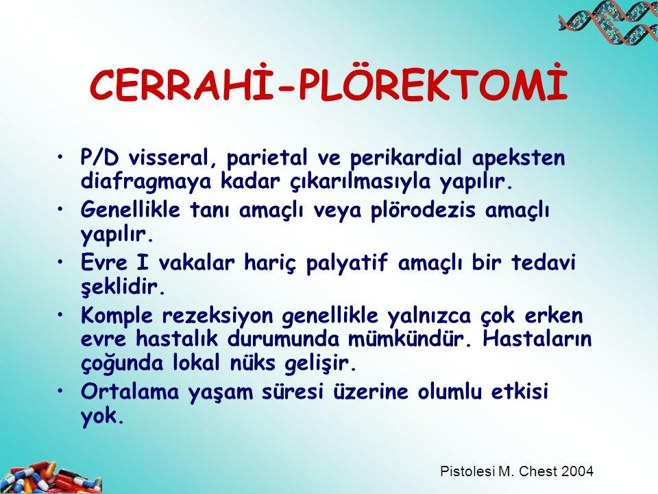 CERRAHİ-PLÖREKTOMİ P/D visseral, parietal ve perikardial apeksten diafragmaya kadar çıkarılmasıyla yapılır.