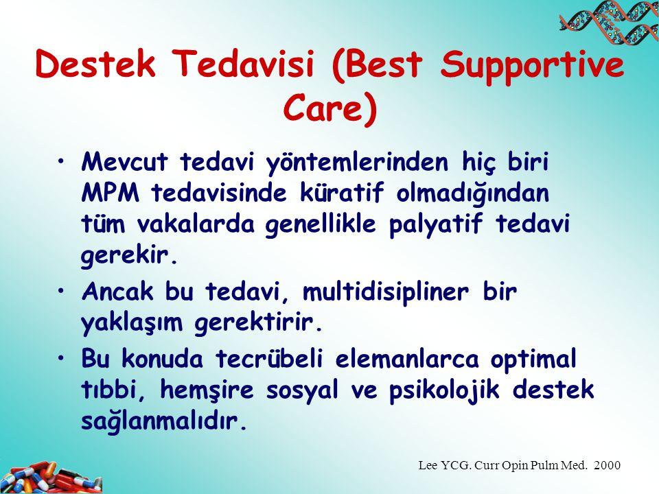 Destek Tedavisi (Best Supportive Care)