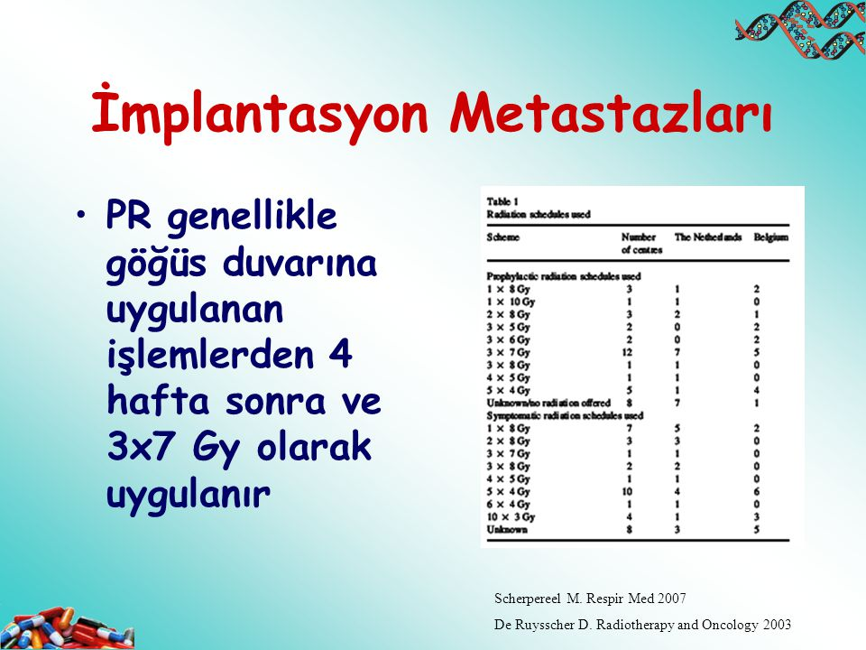 İmplantasyon Metastazları