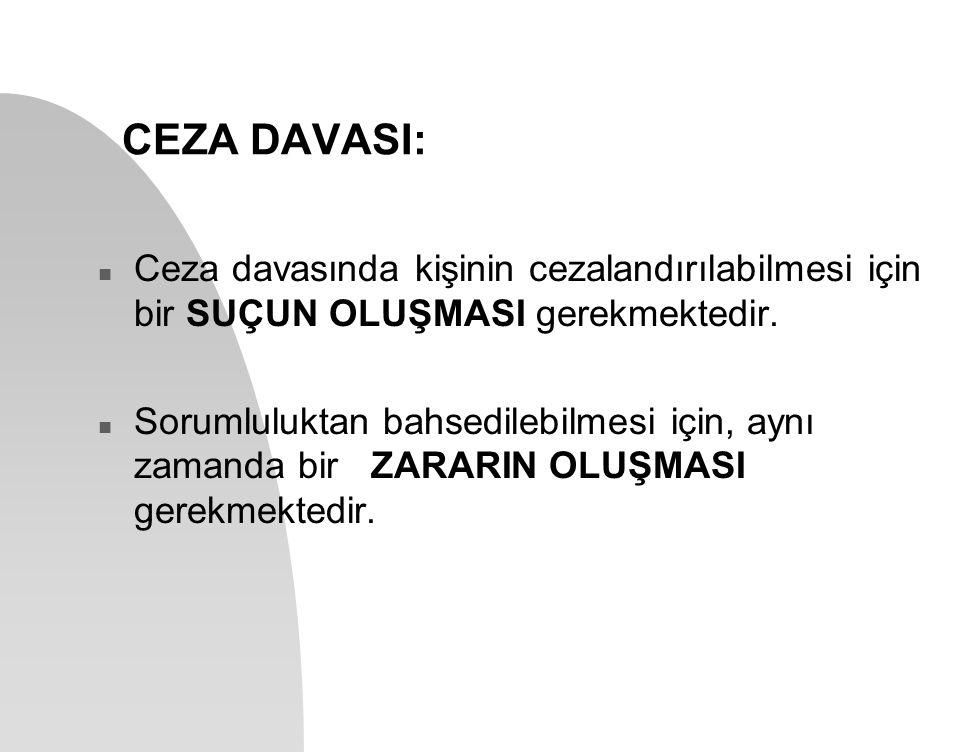 CEZA DAVASI: Ceza davasında kişinin cezalandırılabilmesi için bir SUÇUN OLUŞMASI gerekmektedir.