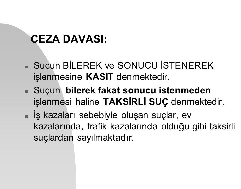 CEZA DAVASI: Suçun BİLEREK ve SONUCU İSTENEREK işlenmesine KASIT denmektedir.