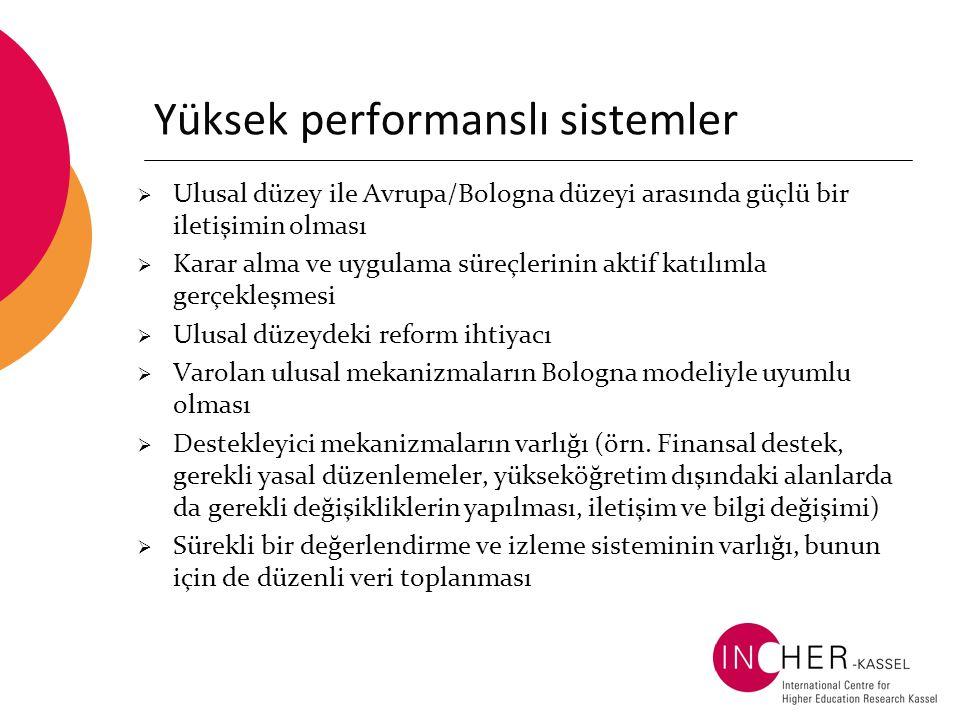 Yüksek performanslı sistemler