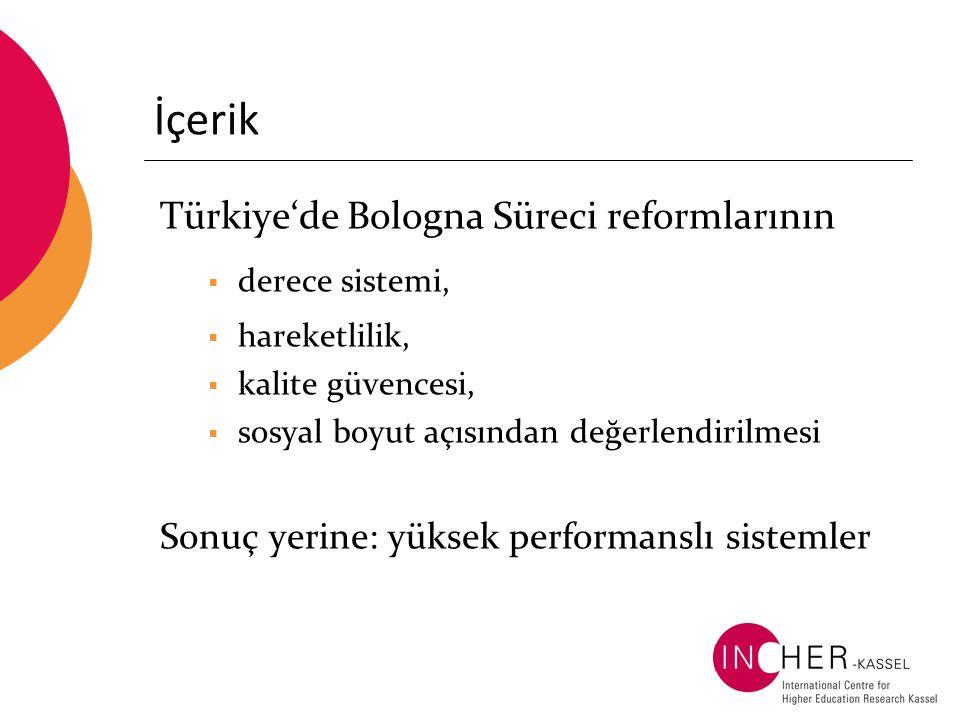 İçerik Türkiye'de Bologna Süreci reformlarının