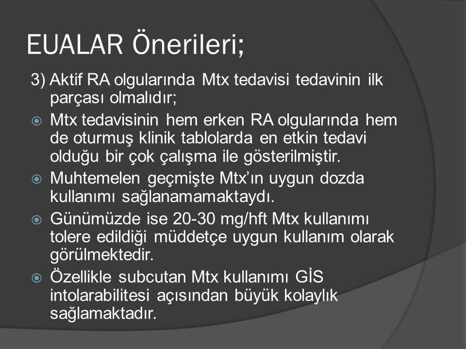 EUALAR Önerileri; 3) Aktif RA olgularında Mtx tedavisi tedavinin ilk parçası olmalıdır;