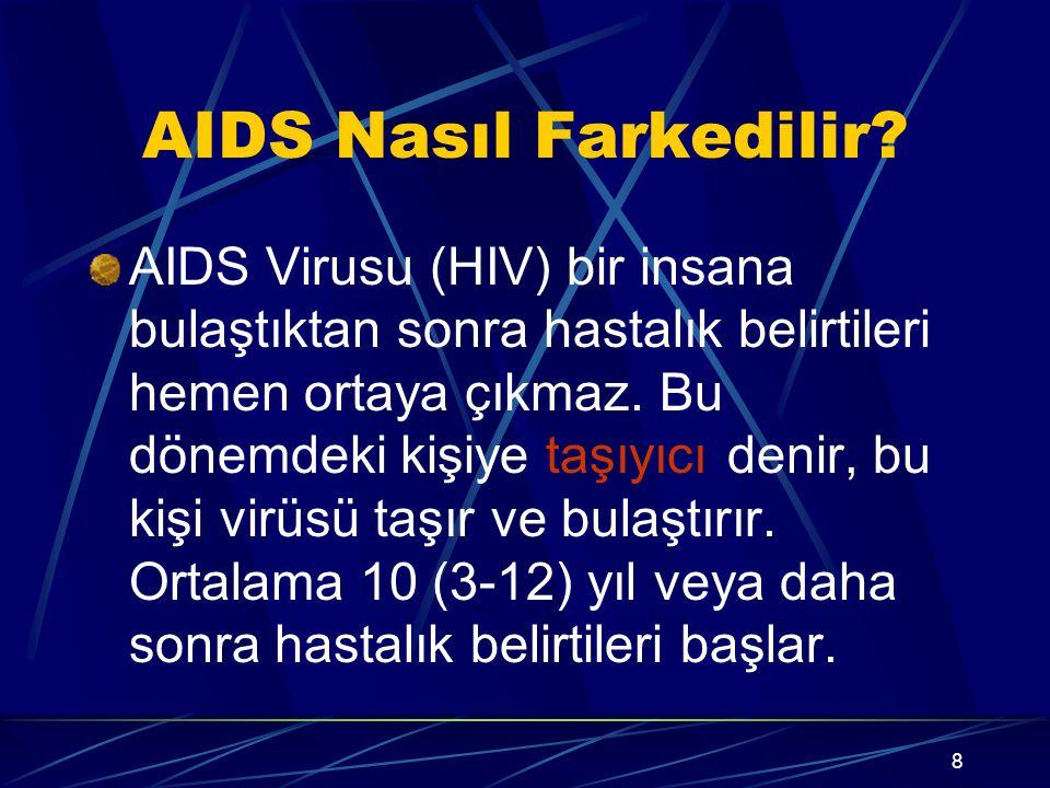 AIDS Nasıl Farkedilir