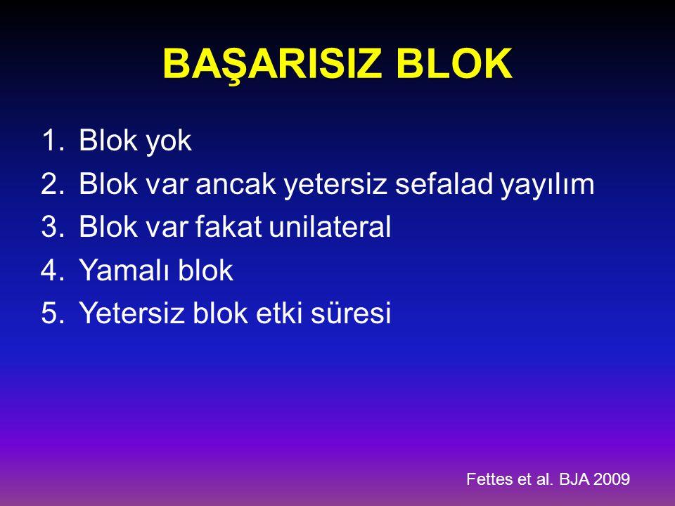 BAŞARISIZ BLOK Blok yok Blok var ancak yetersiz sefalad yayılım