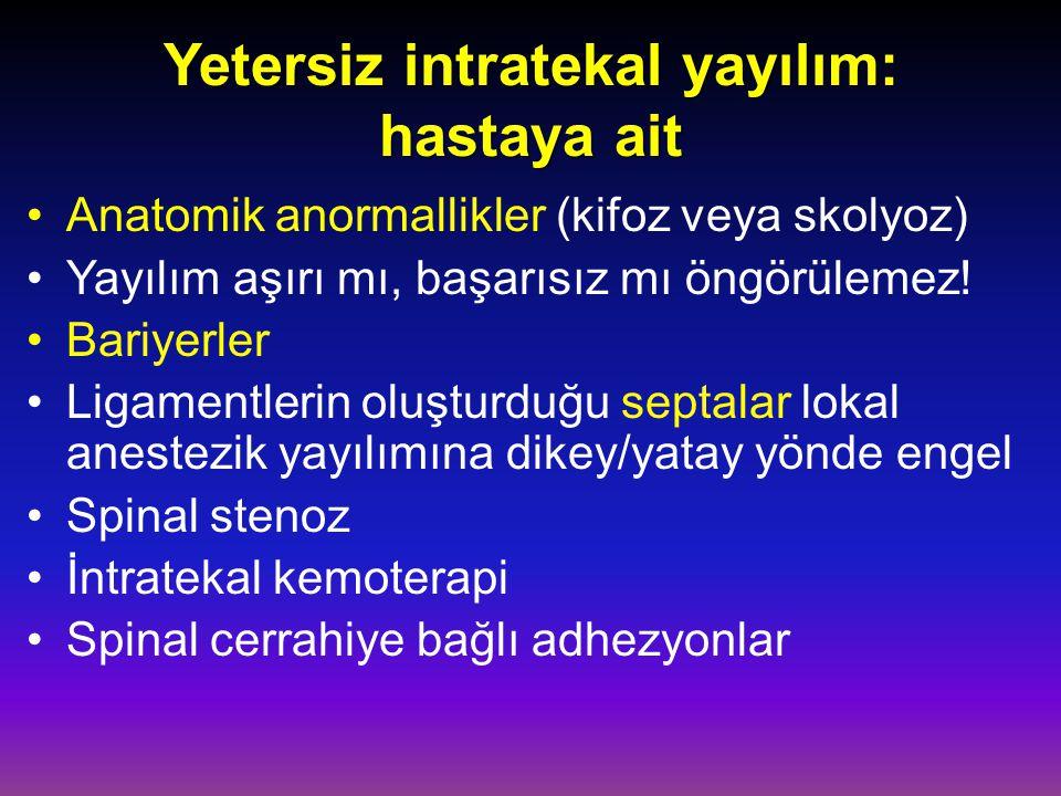 Yetersiz intratekal yayılım: hastaya ait