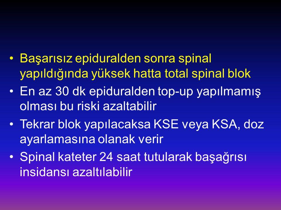 Başarısız epiduralden sonra spinal yapıldığında yüksek hatta total spinal blok