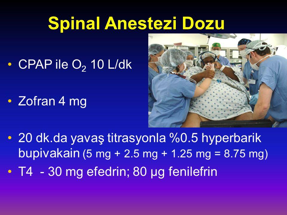 Spinal Anestezi Dozu CPAP ile O2 10 L/dk Zofran 4 mg
