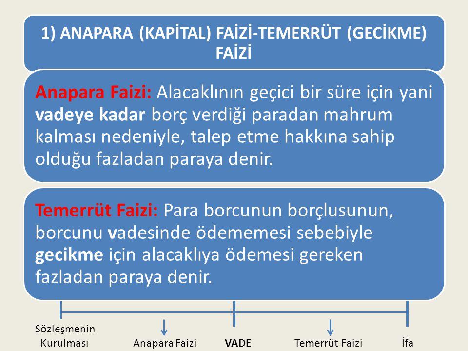 1) ANAPARA (KAPİTAL) FAİZİ-TEMERRÜT (GECİKME) FAİZİ