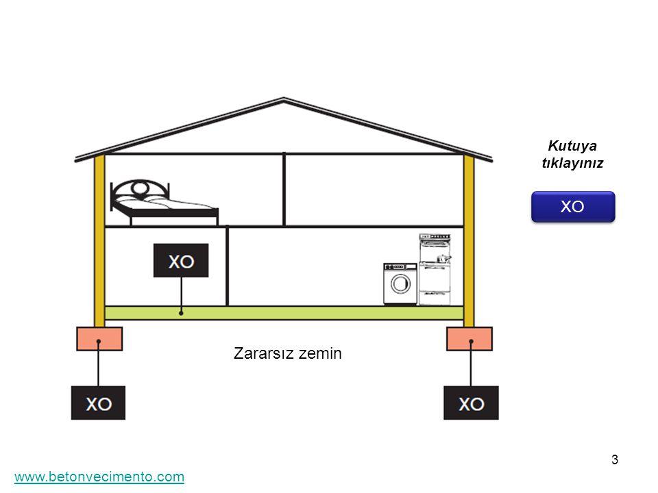 Kutuya tıklayınız XO Zararsız zemin www.betonvecimento.com