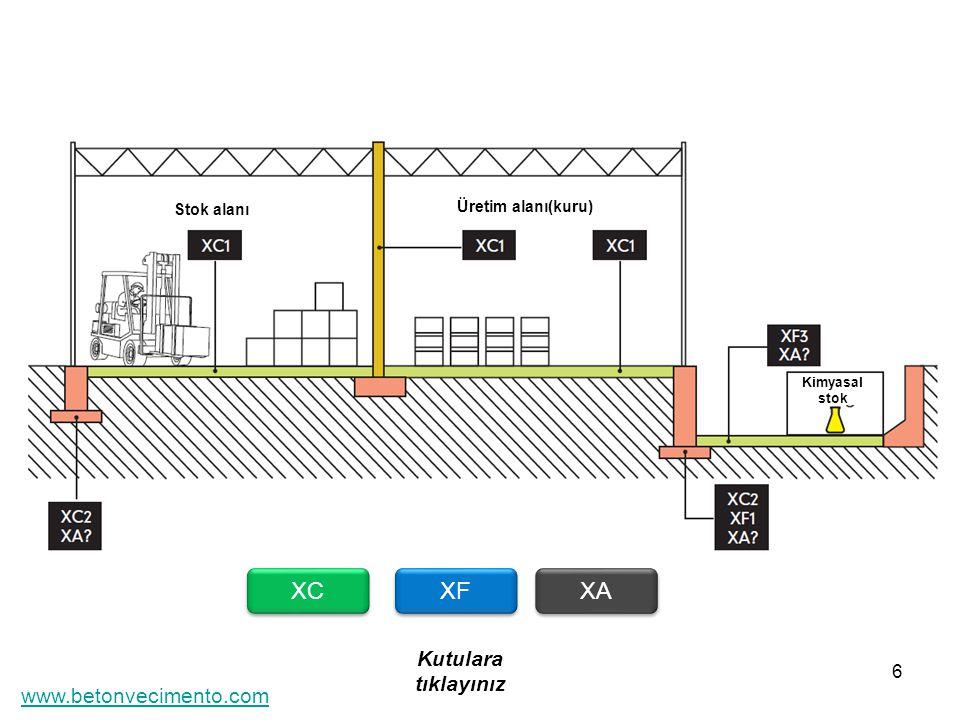 XC XF XA Kutulara tıklayınız www.betonvecimento.com Stok alanı