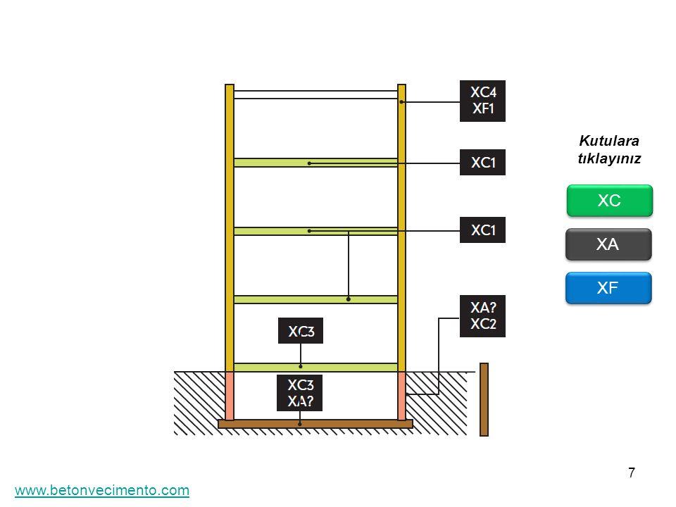 Kutulara tıklayınız XC XA XF www.betonvecimento.com