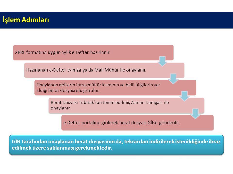 İşlem Adımları XBRL formatına uygun aylık e-Defter hazırlanır. Hazırlanan e-Defter e-İmza ya da Mali Mühür ile onaylanır.
