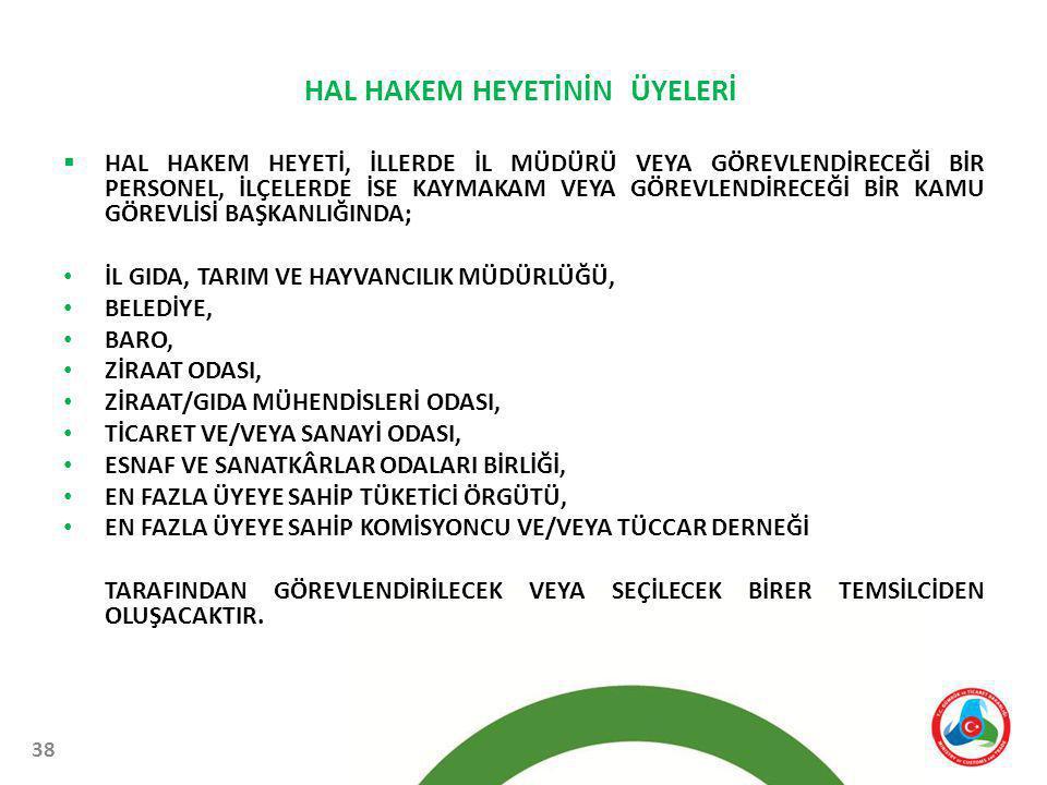 HAL HAKEM HEYETİNİN ÜYELERİ