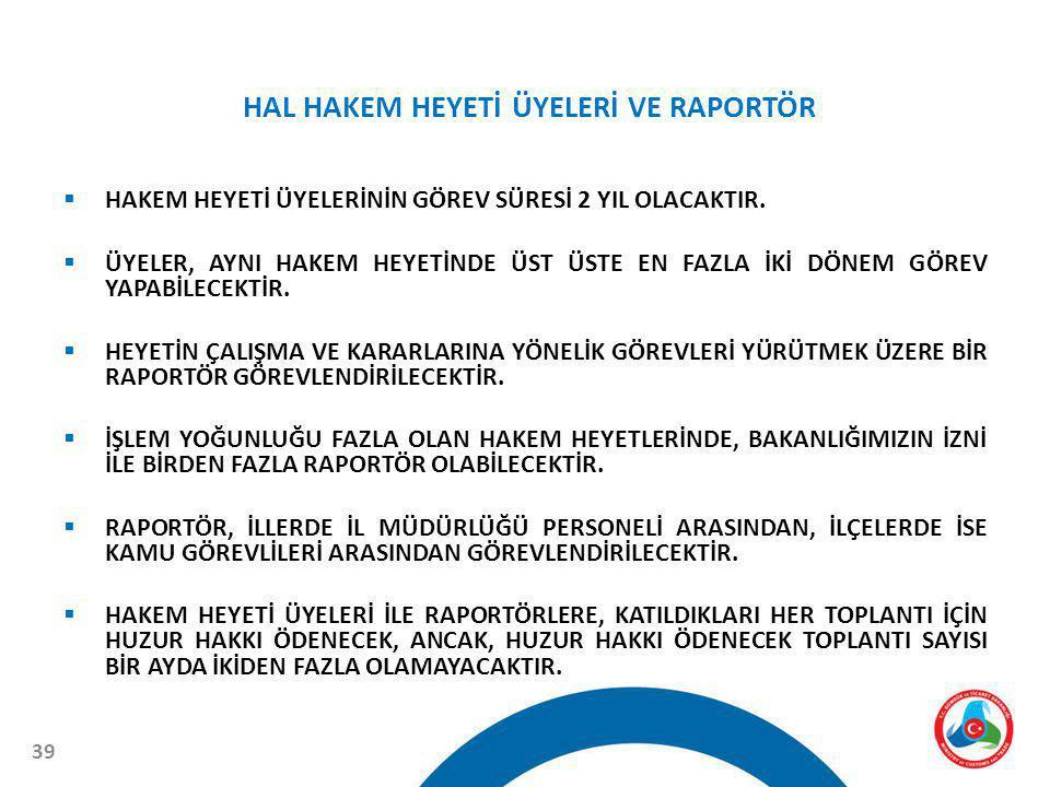 HAL HAKEM HEYETİ ÜYELERİ VE RAPORTÖR