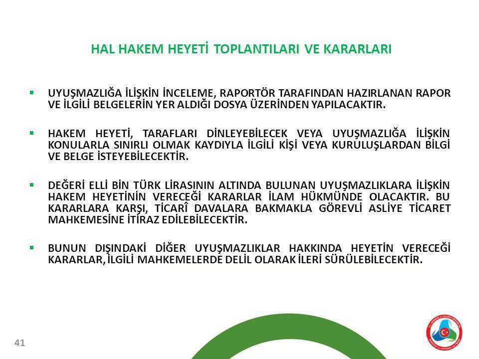 HAL HAKEM HEYETİ TOPLANTILARI VE KARARLARI