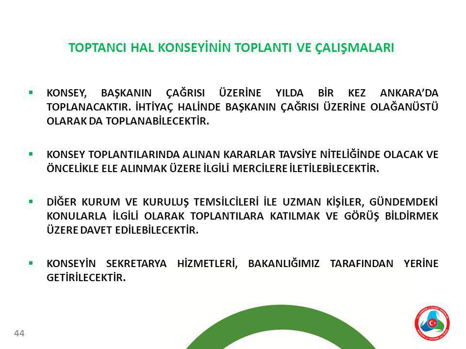 TOPTANCI HAL KONSEYİNİN TOPLANTI VE ÇALIŞMALARI