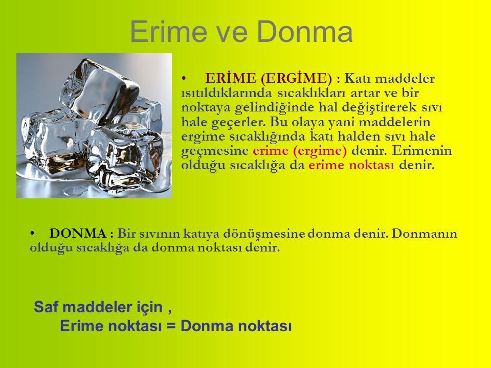 Erime ve Donma Saf maddeler için , Erime noktası = Donma noktası