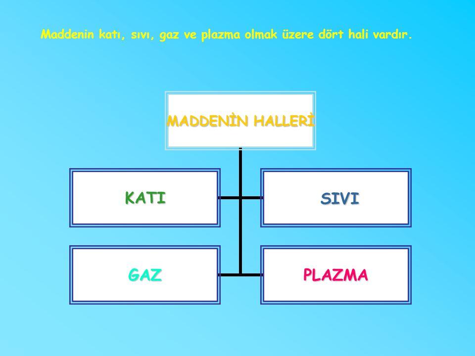 Maddenin katı, sıvı, gaz ve plazma olmak üzere dört hali vardır.
