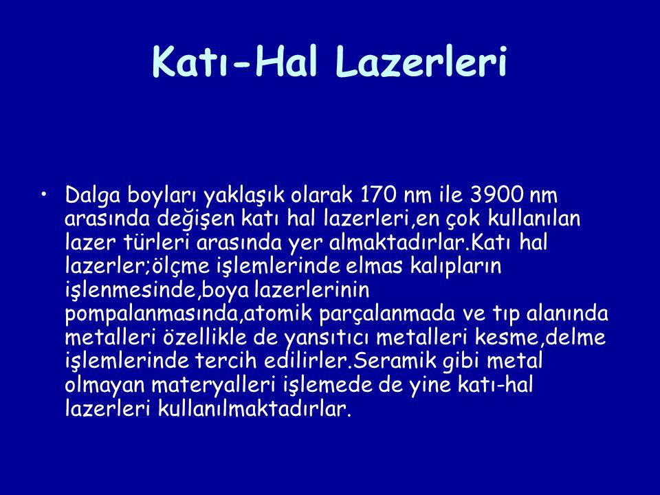 Katı-Hal Lazerleri