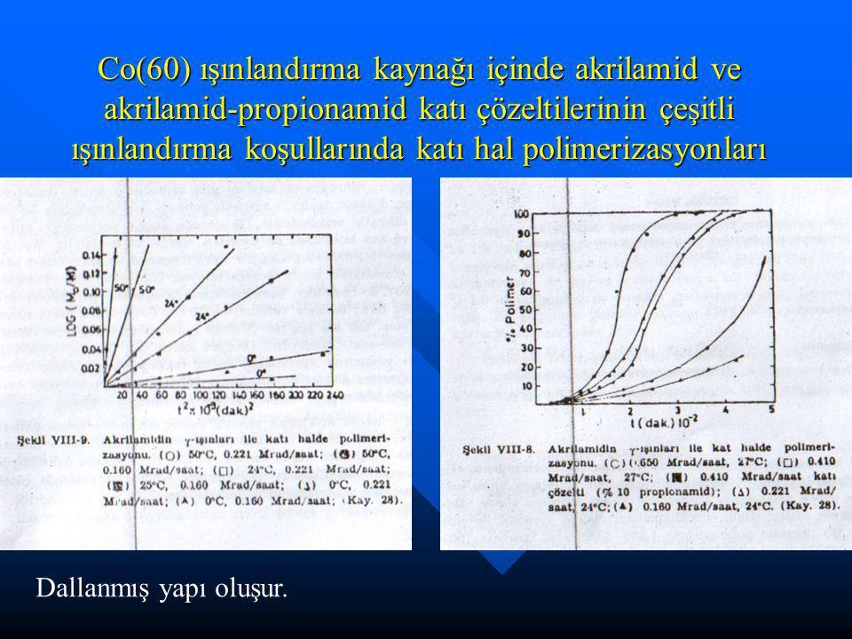 Co(60) ışınlandırma kaynağı içinde akrilamid ve akrilamid-propionamid katı çözeltilerinin çeşitli ışınlandırma koşullarında katı hal polimerizasyonları